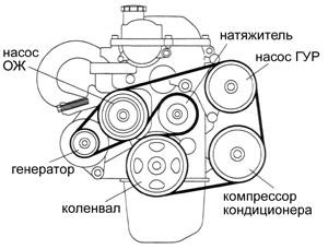 замена ремня генератора toyota vitz
