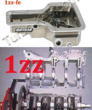ЦПГ: Двигатель 1ZZ-FE